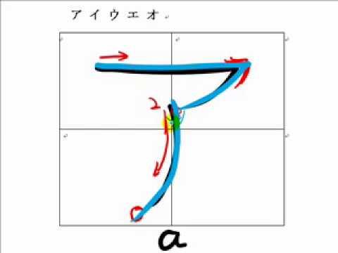 1  How to write Katakana aiueo