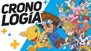 Cronología de Digimon Adventure