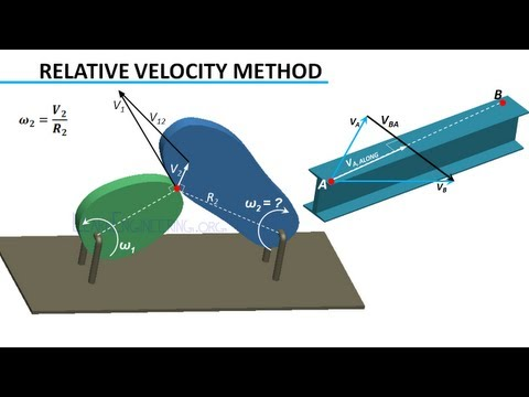 Velocity Analysis | Theory of Machines