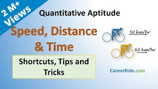 Speed, Distance & Time - Shortcuts & Tricks for Placement Tests, Job Interviews & Exams