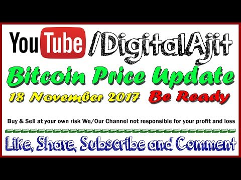 Bitcoin Price Analysis 18 November 2017 Strong Support zone : 7379 High Side : 7890