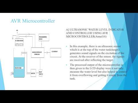 Presentation on Micro Controllers based embedded systems