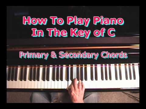 How To Play Piano In The Key Of C Youtube