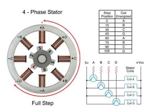 servo-motors-and-elements-of-motion-control