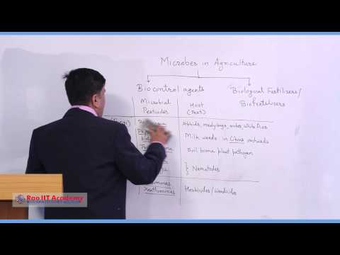 Microbes in Agriculture - NEET AIPMT AIIMS Botany Video Lecture [RAO IIT ACADEMY]