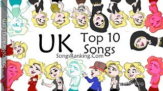 UK-English Top 10 Songs[1-15 May 2018] SongsRanking