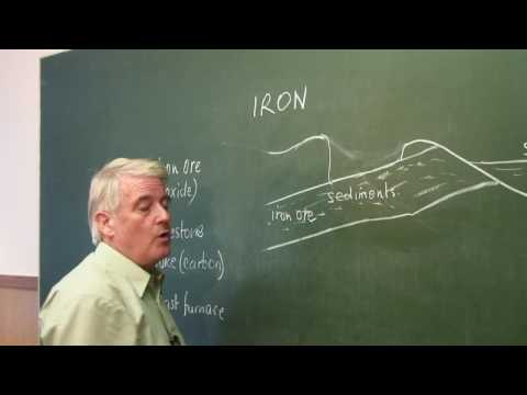 How Things Work : How Is Iron Mined?