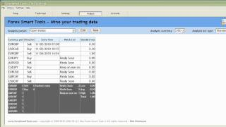 Create a Watch List of Forex Trades You Want To Enter