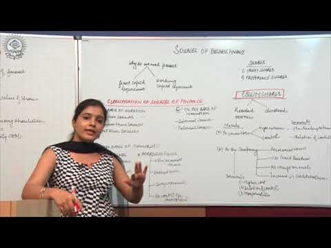 [Full Video] Introduction and Sources of Business Finance CI XI Business Studies By:- Ruby Singh