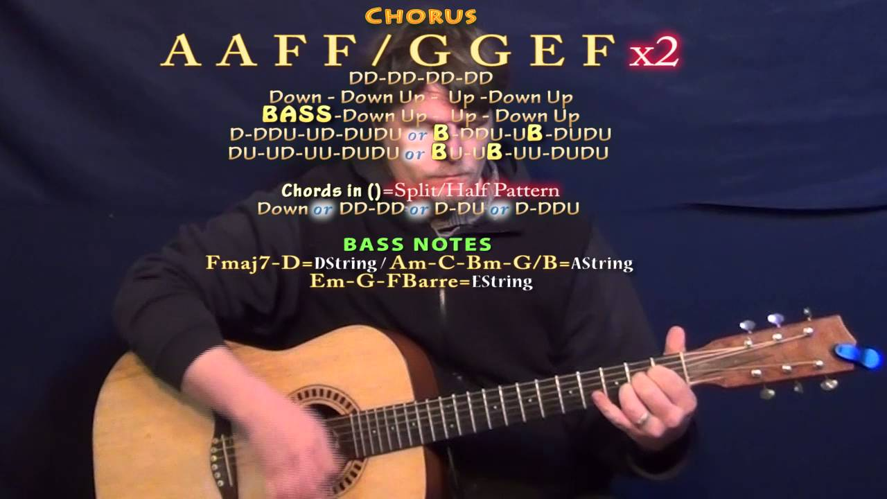 Delilah Florence The Machine Guitar Lesson Chord Chart Youtube