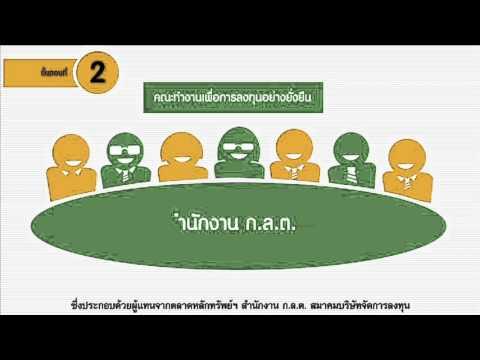 หุ้นยั่งยืนคัดเลือกอย่างไร : Thailand Sustainability Investment
