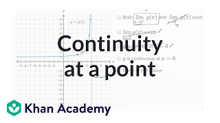 Examples with limits and continuity