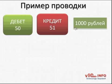 1.2  Основные понятия в бухгалтерском учете