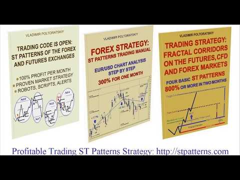 forex-trading-strategy.-st-complex-reverse-movement-pattern