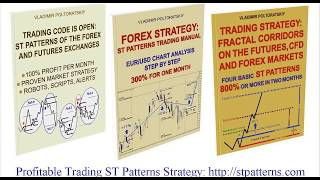 Forex Trading Strategy. ST Complex Reverse Movement Pattern