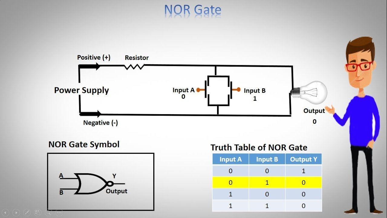 Logic Nor Gate Tutorial With Truth Table By Earthbondhon As The Circuit Of Input And It Is Known Or Not Jonyislam