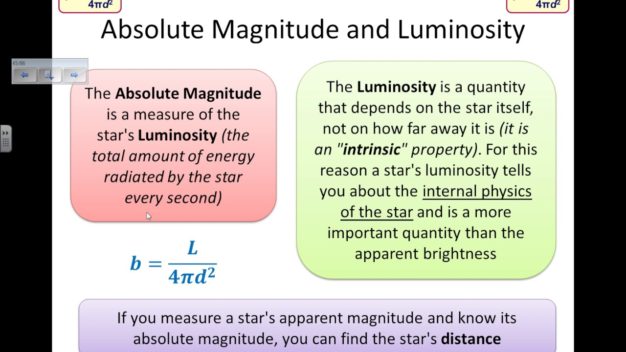 how to find absolute magnitude without distance