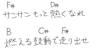 『ポケットモンスター サン&ムーン』 OP アローラ!! / サトシwithピカチュウ 歌詞 コード 付き piano cover ぴかちゃうりょう