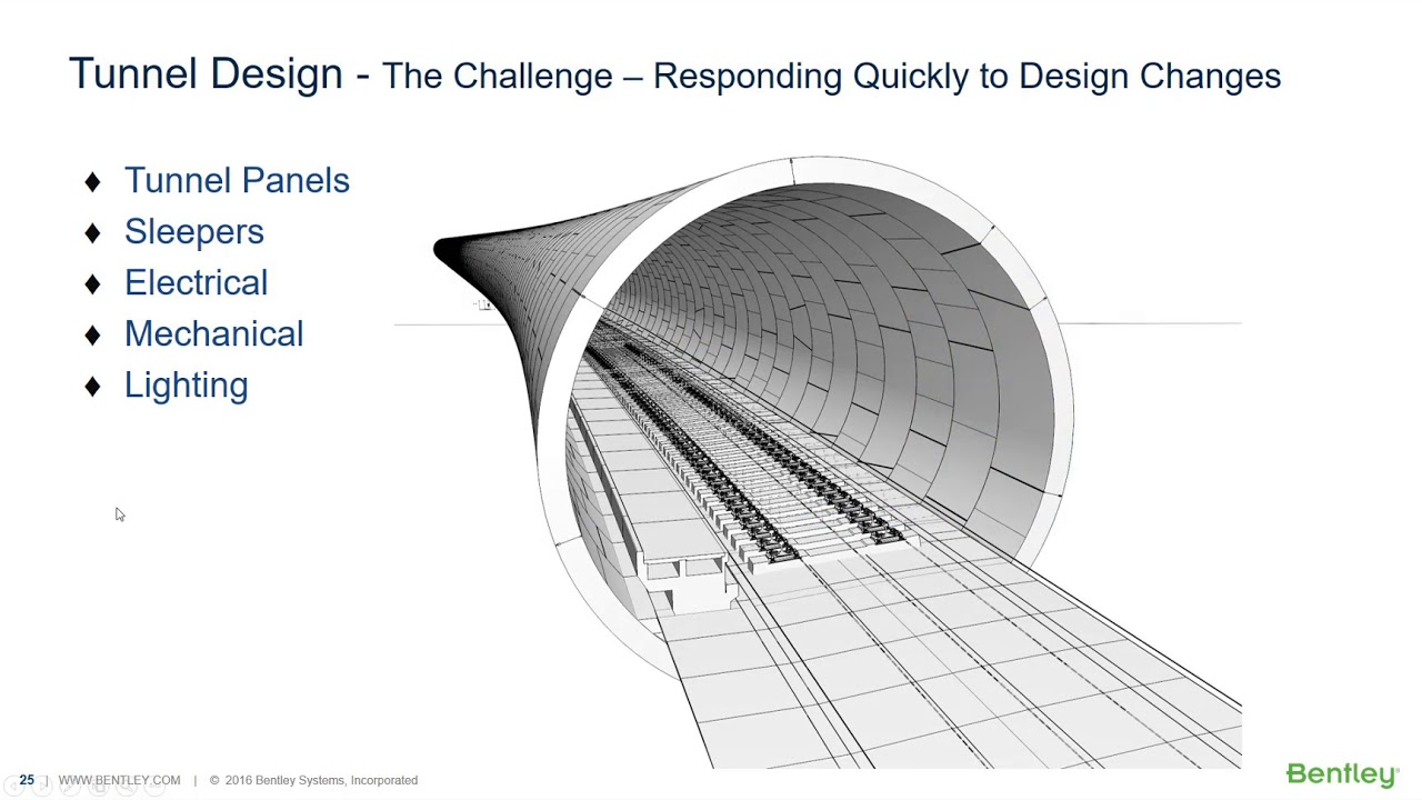 Solutions For Tunnels Stations And Contextual Infrastructure Youtube Tunnel Lighting Diagram