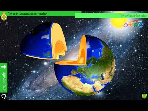 วิทยาศาสตร์ ม.2 - การสร้างแบบจำลองโครงสร้างและองค์ประกอบของโลก (42)