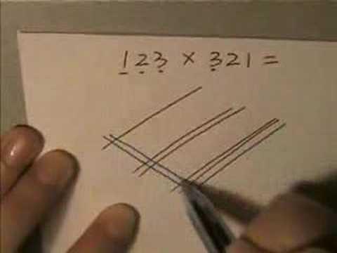 Otra forma de multiplicar