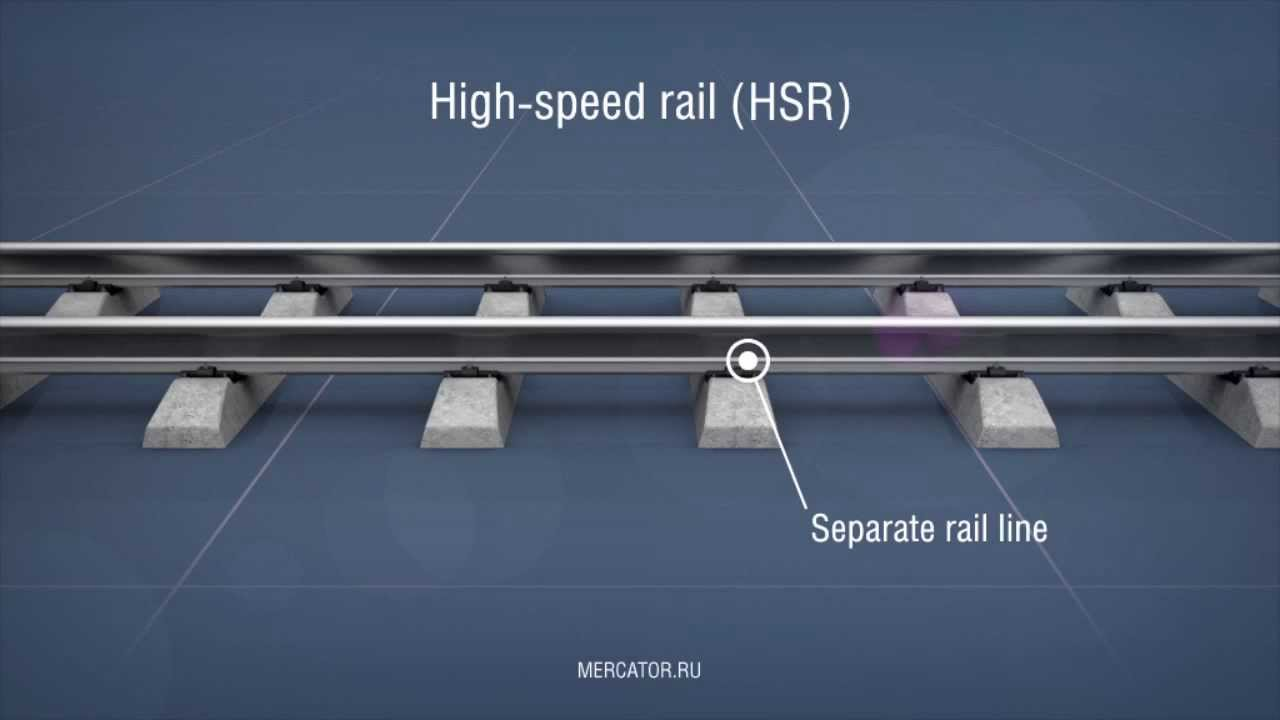 High-speed highway Moscow - Kazan. High-speed railway