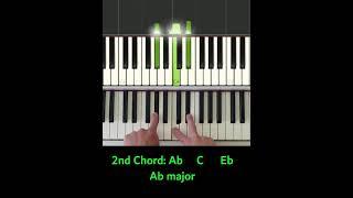 David Guetta ft. Kid Cudi - Memories (Chorus: Sing-A-long Chords) #Shorts