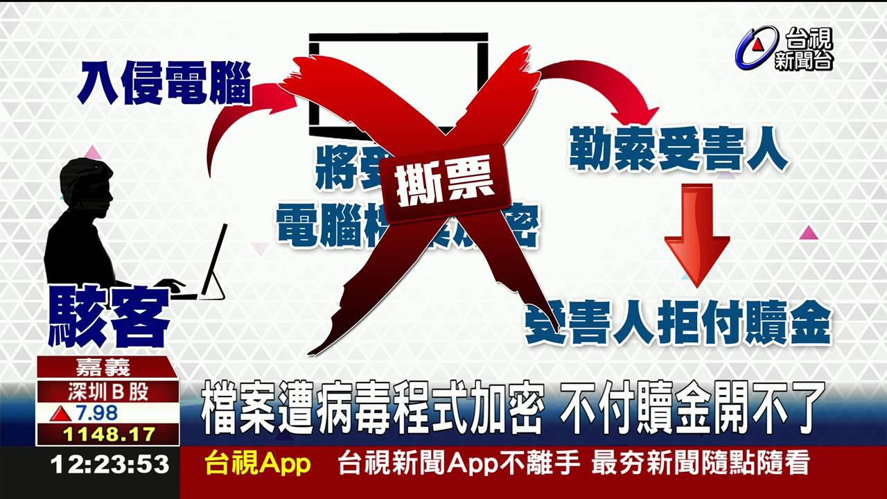 勒索病毒網上流竄嘉義城隍廟也中招 - YouTube