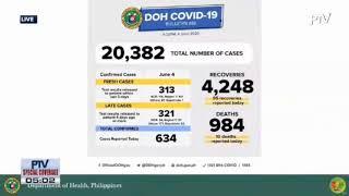 Department of Health updates on coronavirus in the Philippines | Thursday, June 4