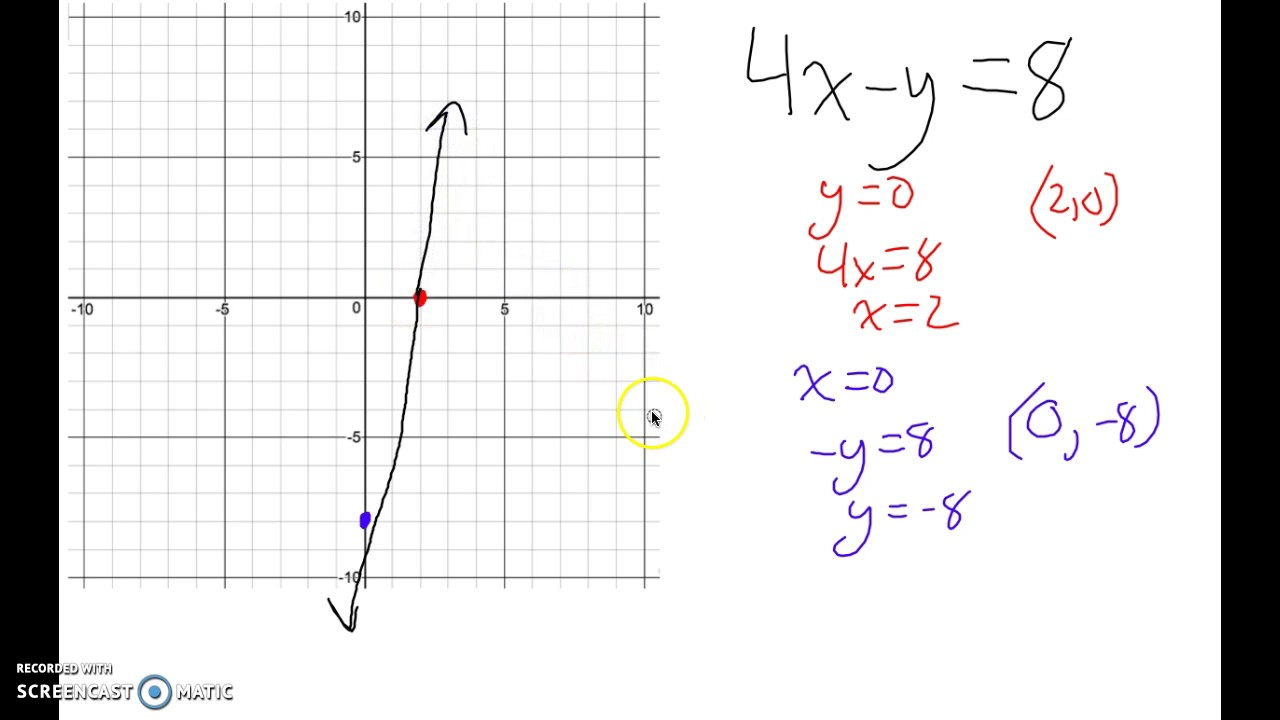 Graphing a line in standard form axbyc youtube graphing a line in standard form axbyc falaconquin