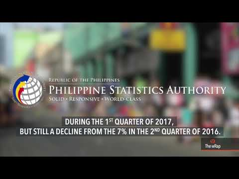 Philippine GDP grows faster by 6.5% in Q2 2017