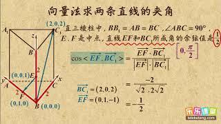 09 向量法求两条直线的夹角   垂直和共面的条件   高中数学