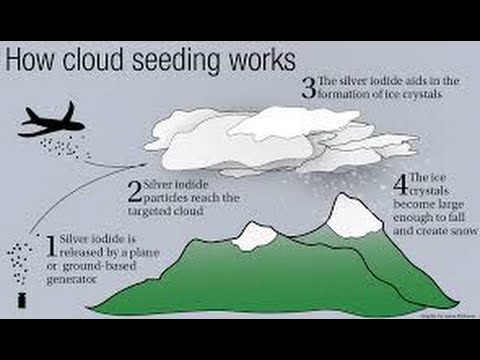 What Is Cloud Seeding