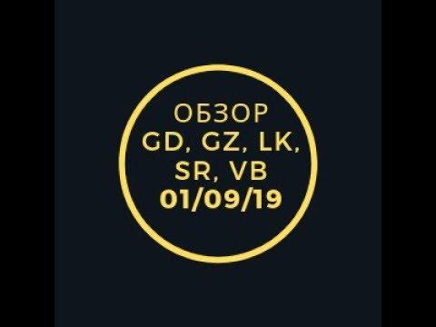 01/09/19 Поиск торговых идей на Золото, Сбербанк, Лукойл, Газпром, ВТБ