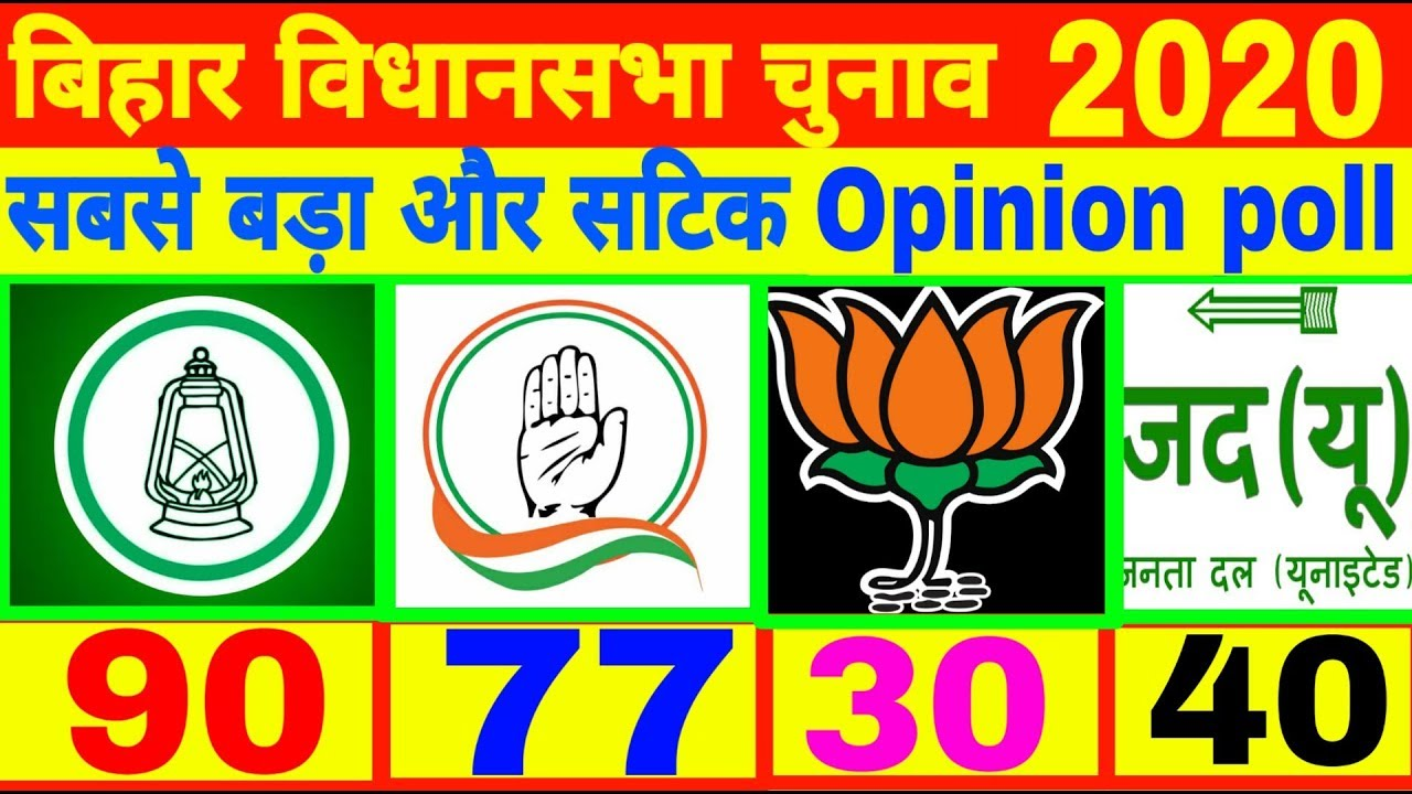 बिहार विधानसभा चुनाव 2020 opinion poll | Bihar assembly election 2020 | Tejsawai yadav news