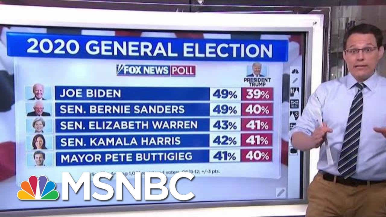 New FOX Poll Shows President Donald Trump Trailing Joe Biden By 10 Points |  Velshi & Ruhle | MSNBC