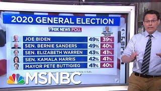 New FOX Poll Shows President Donald Trump Trailing Joe Biden By 10 Points | Velshi & Ruhle | MSNBC