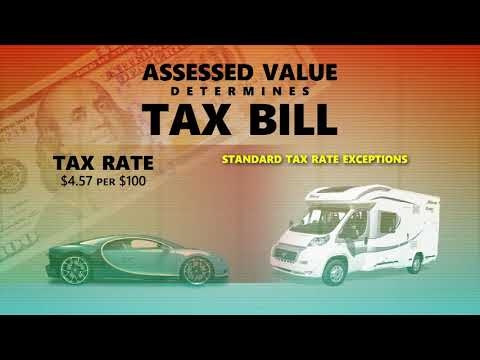 Personal Property Tax Assessments FAQ