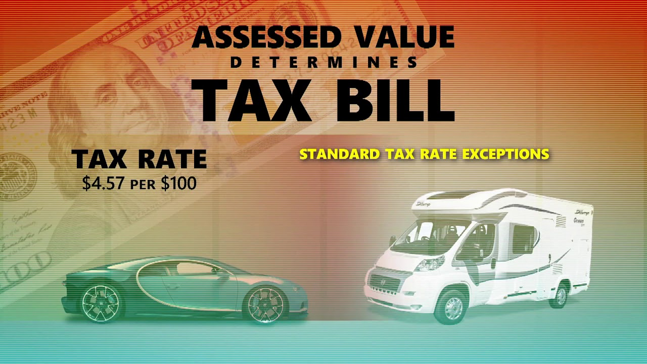 Virginia Property Tax Car >> Vehicle Taxes Fees Tax Administration