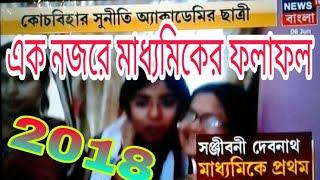 Check Madhymik result.... Quickly! 👍   West Bengal Madhyamik Result 2018   WBBSE