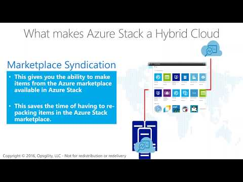 Azure in your Data Center