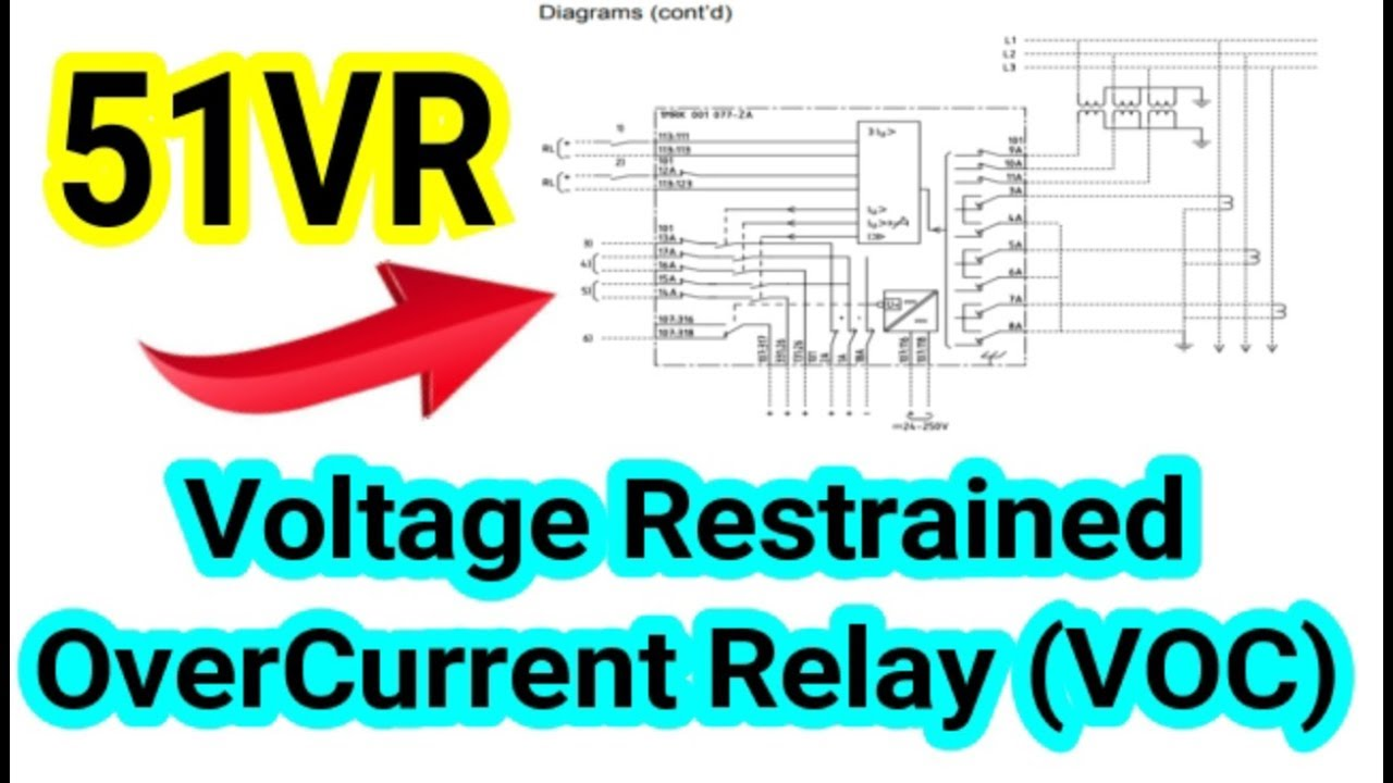 Voltage Restrained Over Current Relay 51VR operating principle with Circuit  Diagram
