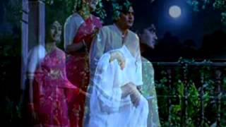 Tumhi Mere Mandir-Karaoke & Lyrics-Khandan