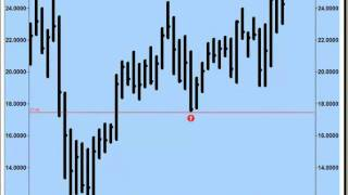 Andy Chambers: Stock Market Update January 4, 2012