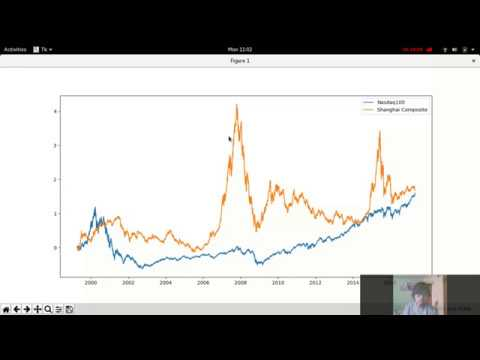 Capítulo 4: Comparando el Shanghai Composite en el 2015 con el NASDAQ100 en la burbuja punto com