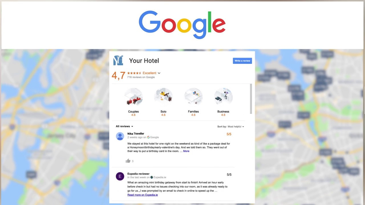TrustYou Review Marketing: Hotel Marketing to Drive More