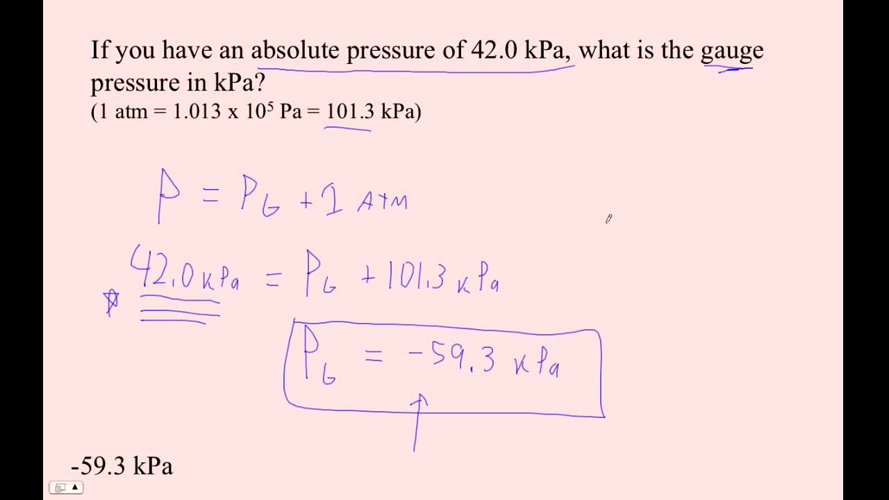 Absolute pressure - formula and calculation examples 84