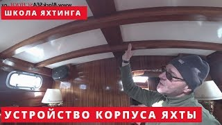 Устройство корпуса яхты. Обучение управлению парусной яхтой.