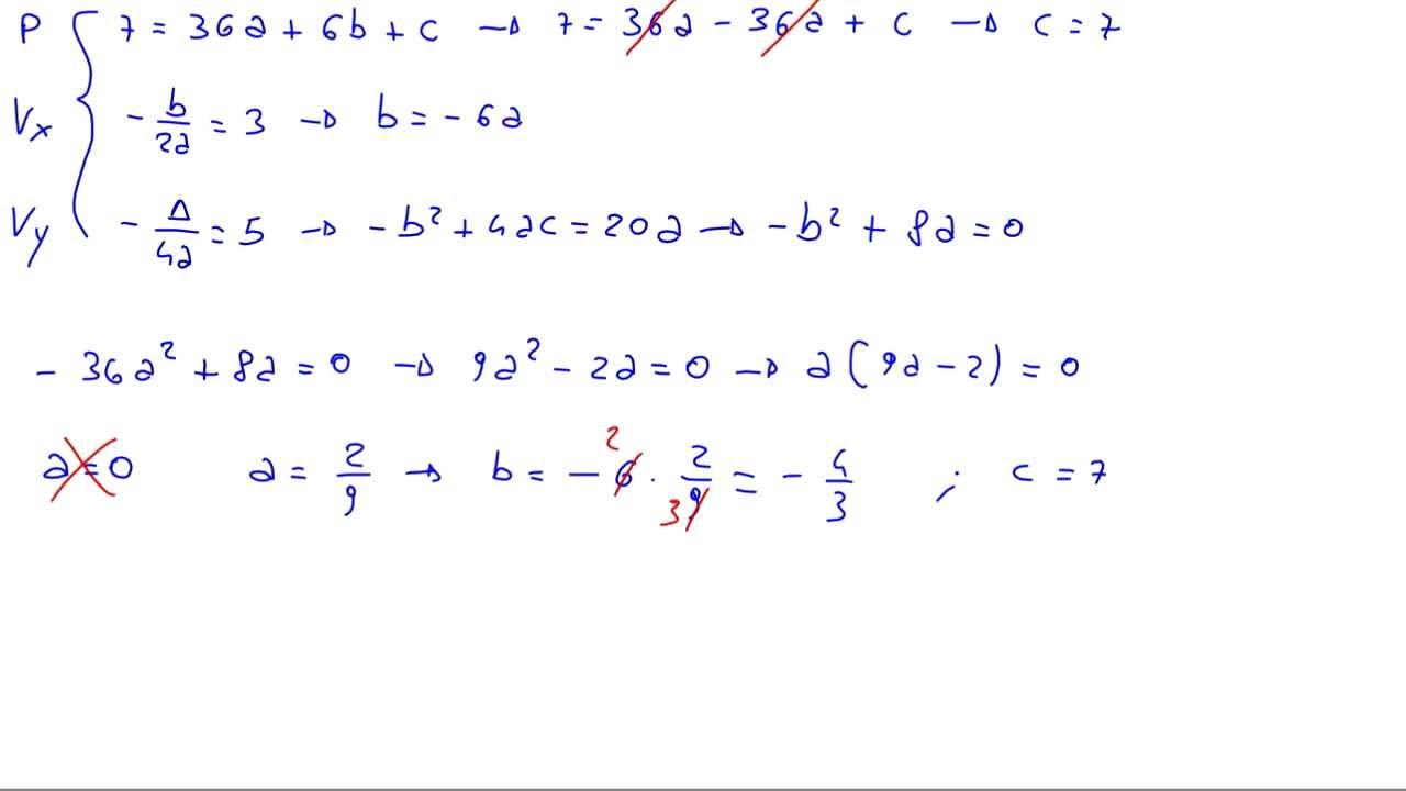 Come determinare l'equazione di una retta | Viva la Scuola