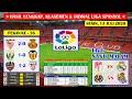 Hasil Lengkap Liga Spanyol Tadi Malam ~ Sevilla VS Mallorca Laliga Spanyol 2020